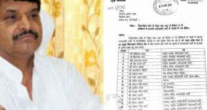 नूरपुर उपचुनाव के लिए सपा की प्रचारकों की सूची से शिवपाल का नाम गायब